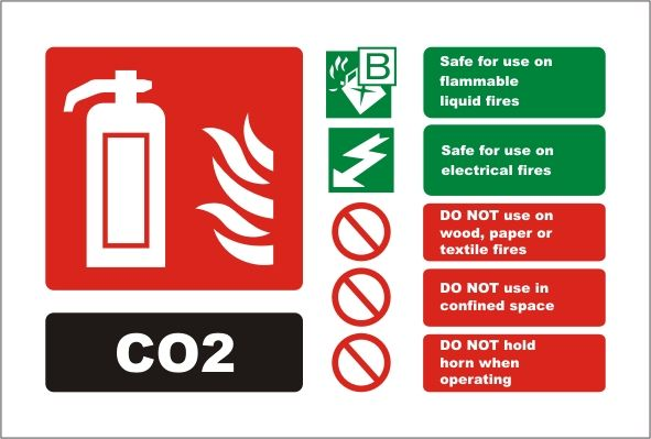 Carbon Dioxide Fire Extinguisher Identity Sign - Fire Extinguisher Identification Signage - Fire Extinguisher Signs